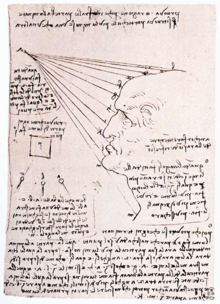 光线对图像的影响研究 达芬奇