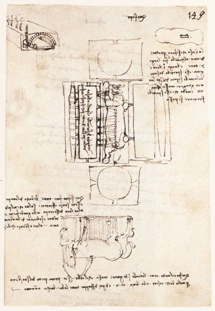 斯福尔扎纪念碑设计手稿 达芬奇
