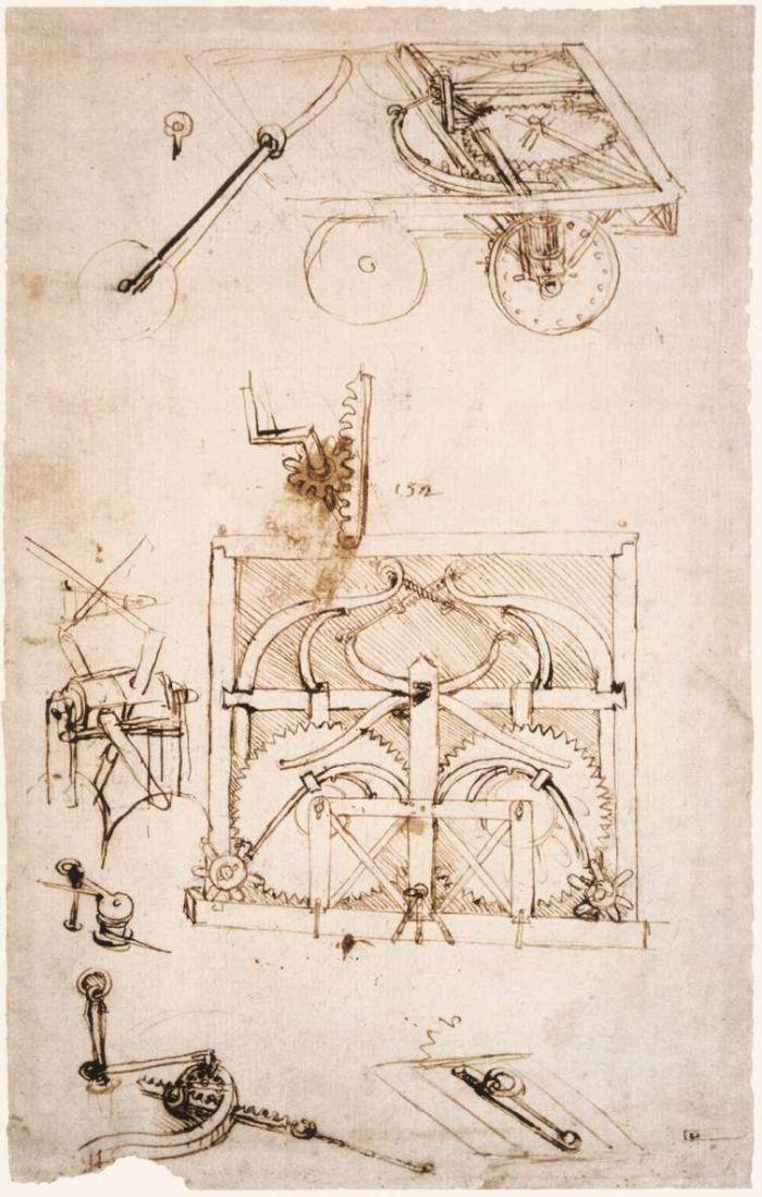 自动机构素描 达芬奇