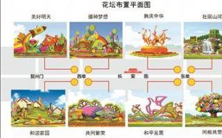 天安门广场及8处长安街沿线立体花坛效果图发布