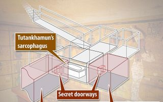 埃及图坦卡蒙墓中发现神秘暗门