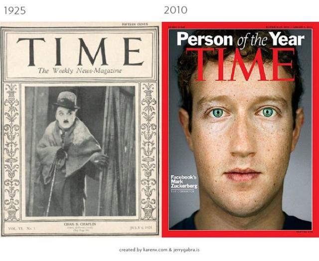 """盘点知名杂志封面的100年""""进化""""之路"""