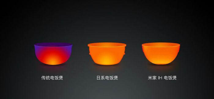 小米正式发布电饭煲  让你感受用 app 调节米饭软硬度的玩法