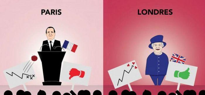 10张图带你了解巴黎伦敦两大城市的差异