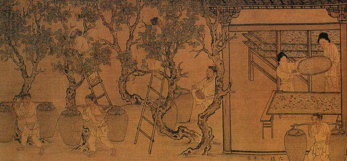 古代书画再现热潮 哪些板块值得关注?
