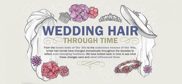 婚纱头饰的世纪变迁