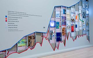 """美国艺术是什么?惠特尼双年展答案是""""愤怒与反思"""""""