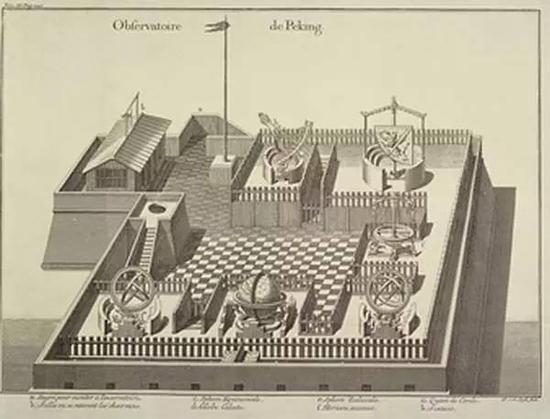 清雍正朝 杜赫德(法国,1674-1743年) 北京天文台 1736年 蚀刻和在纸上雕刻