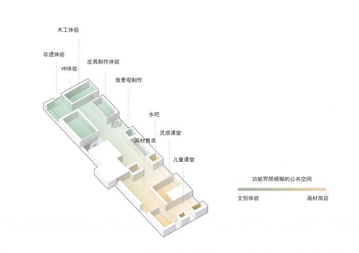7中央美术学院山东艺术教育中心设计方案草图(2019年3月竣工) (3)