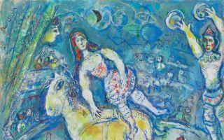 印象派及现代艺术领衔佳士得纽约二十世纪艺术周