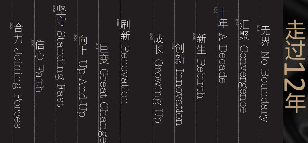 中国当代艺术具有影响力的100位年度艺术人物