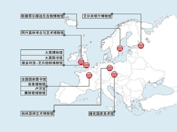 中国流失文物的漫漫归程