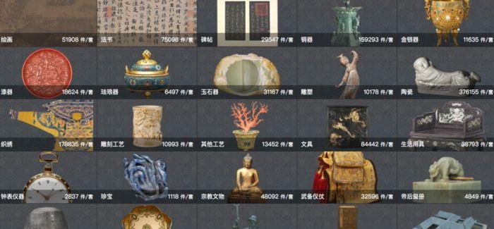 故宫186万余件/套藏品数字信息开放